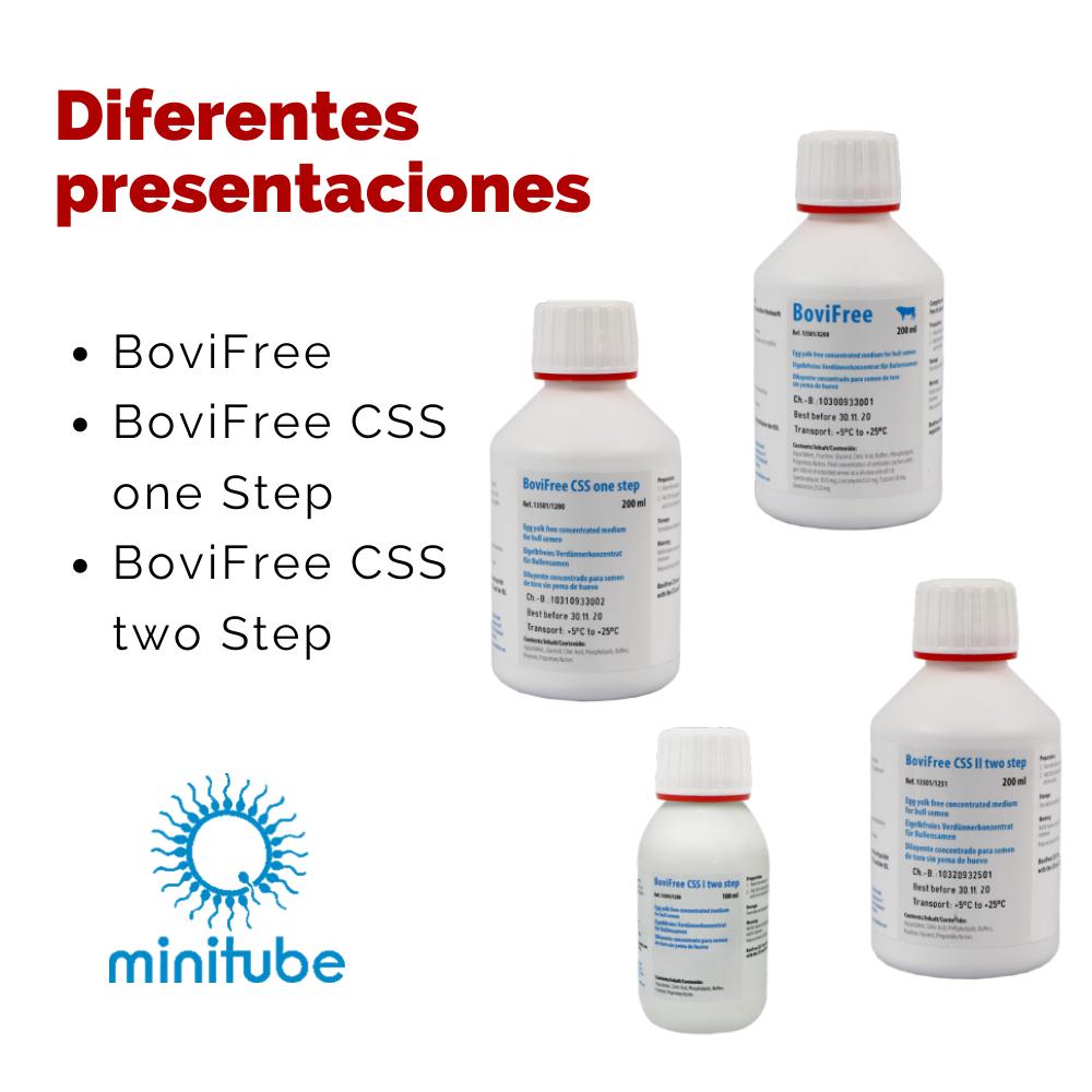 Diferentes presentaciones de BoviFree